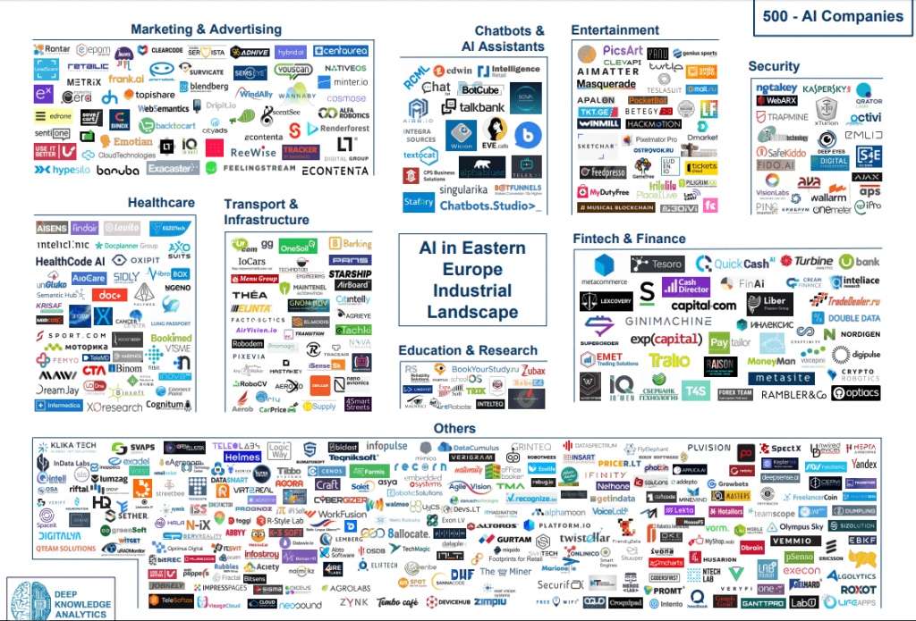 GiniMachine Is on the Map of Active Contributors to AI Ecosystem
