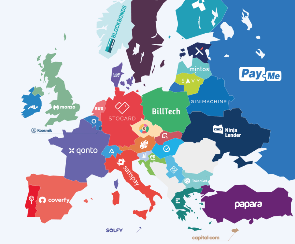 GiniMachine is on the List of Best Startups in Europe