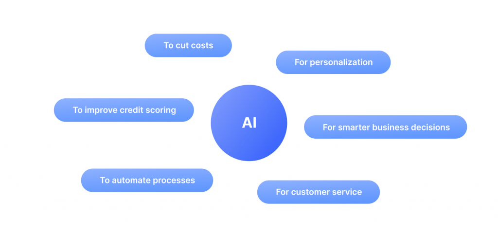 AI benefits for business owners